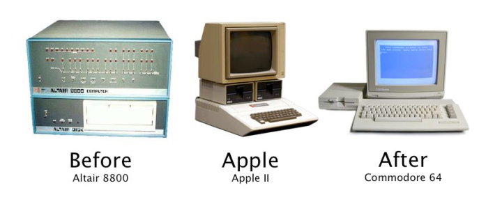 The beginning evolution of the computer (via cultofmac.com)